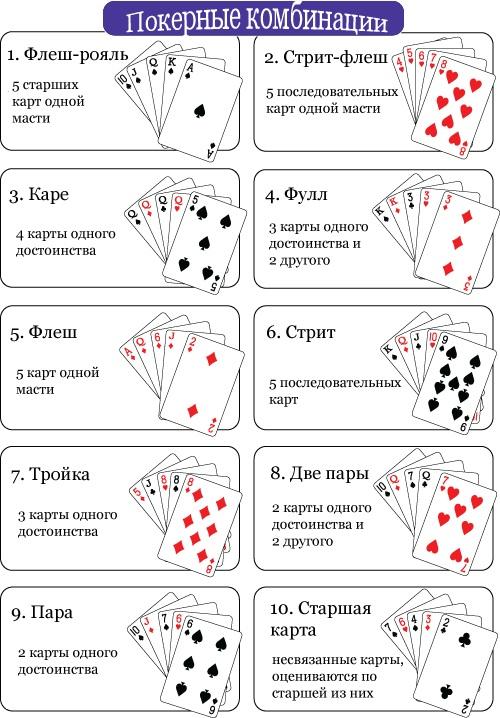Научиться Играть В Покер В Казино