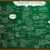 «Математика покера», Билл Чен