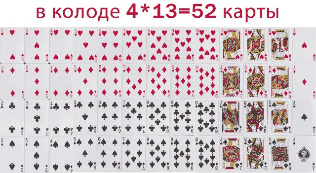 в все играть виды карты